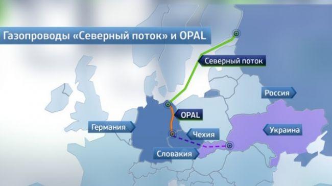 Картинки по запросу нафтогаз газпром