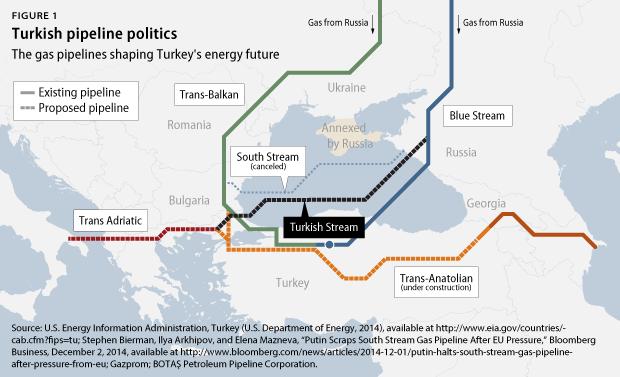 """""""Північний потік-2"""" посилить залежність Європи від енергоресурсів РФ, - Держдеп США - Цензор.НЕТ 4468"""